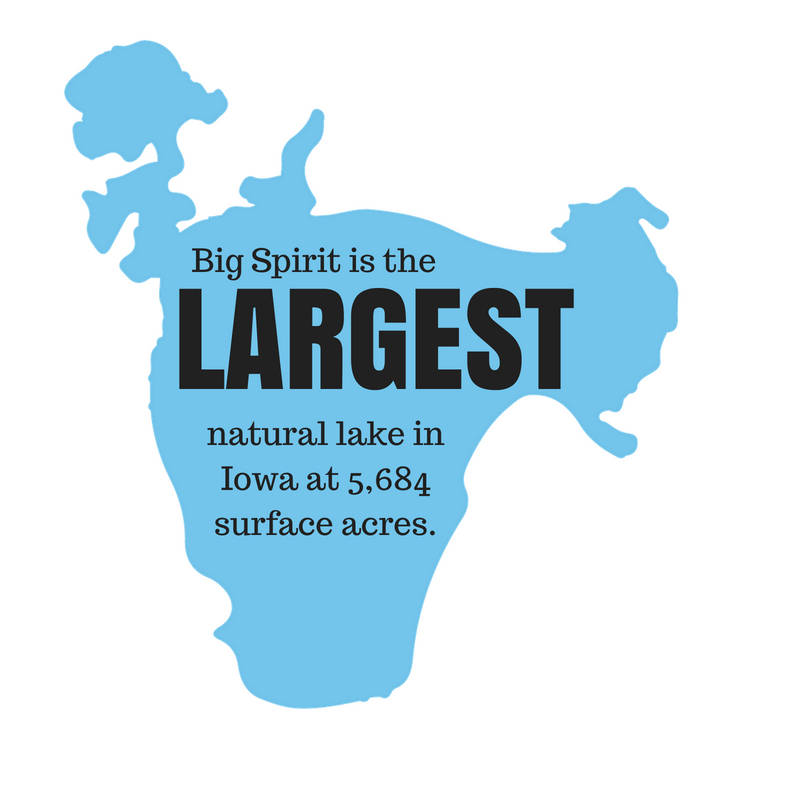 Graphic that says Big Spirit Lake is the largest natural lake in Iowa at 5,684 acres