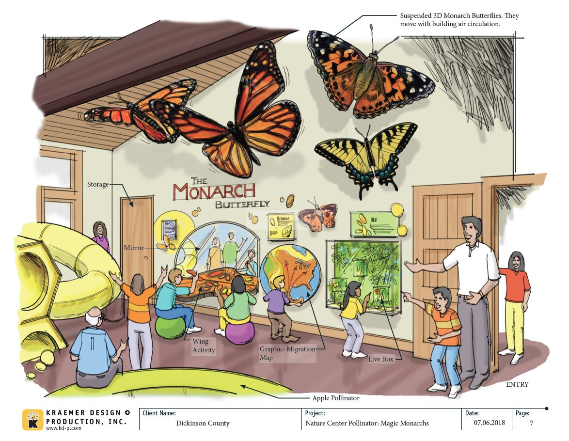 Graphic of butterfly exhibit