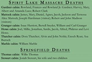 Graphic of Spirit Lake Massacre deaths
