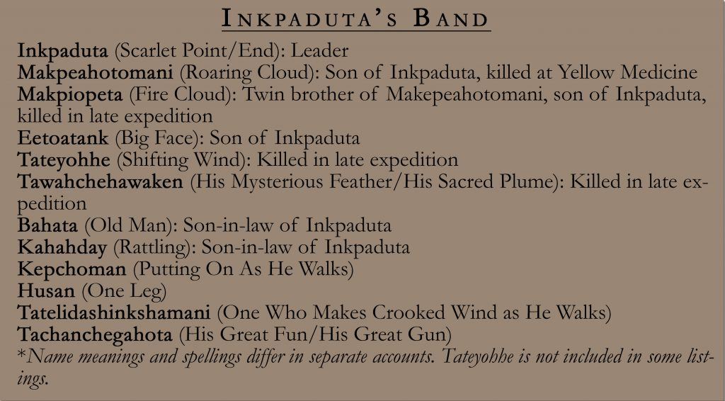 Graphic that shows Inkpaduta's tribe members