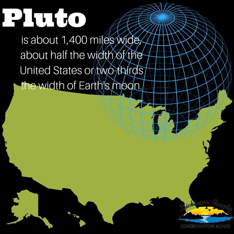 Graphic of a Pluto fun fact